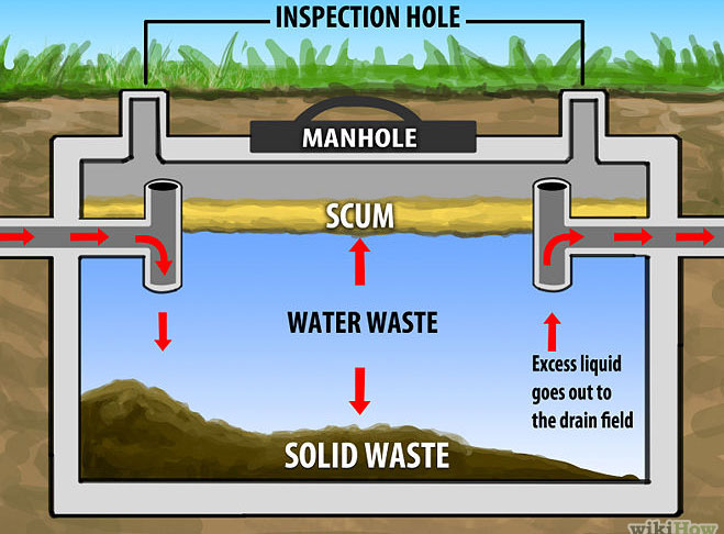 call advanced liquid waste for septic tank pumping